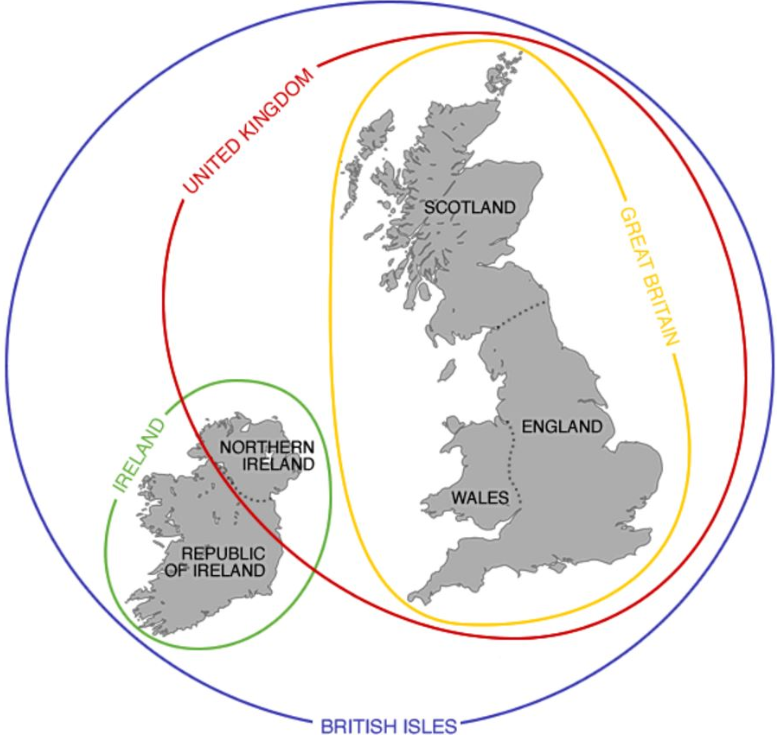 разница между Великобританией и Соединенным Королевством